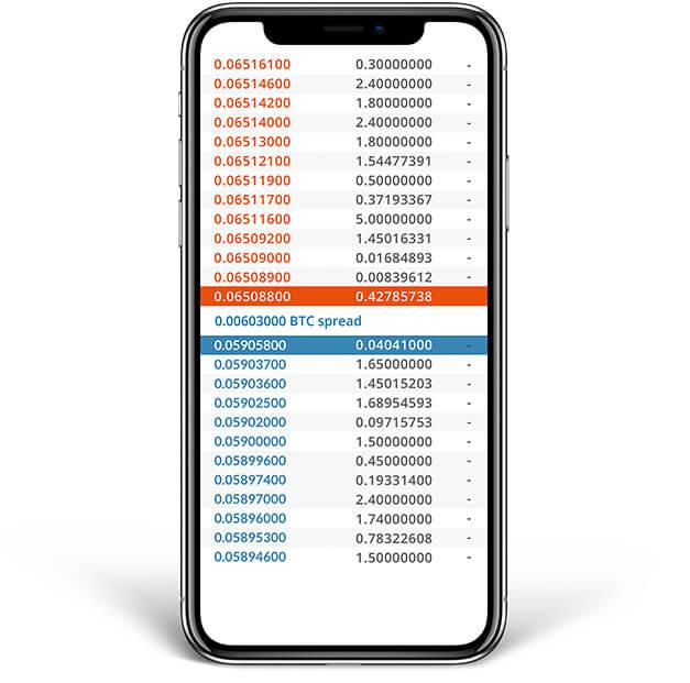 Beda option binary dan digital