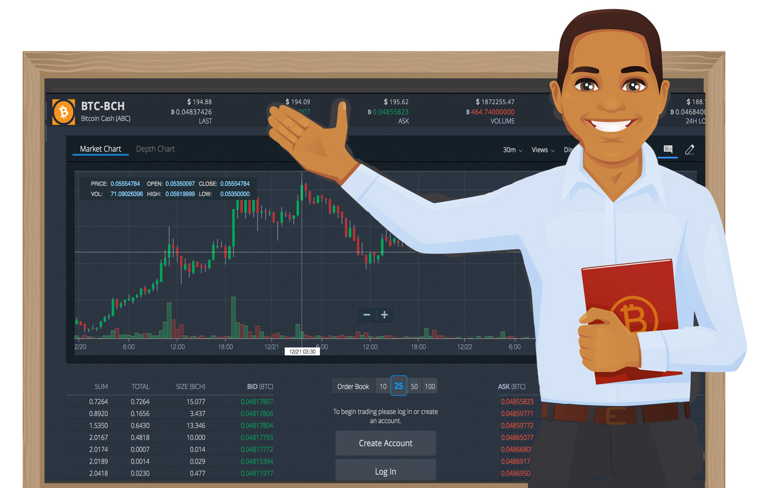 Everything A Beginner Needs to Know Before Margin Trading
